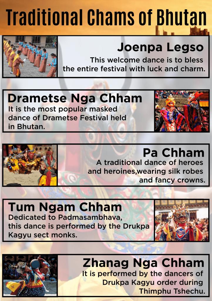 Bhutan's Famous Chham Festival